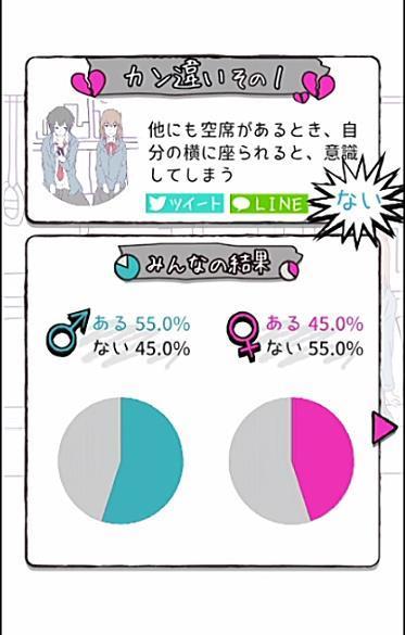 kanchigai-graph1.jpg
